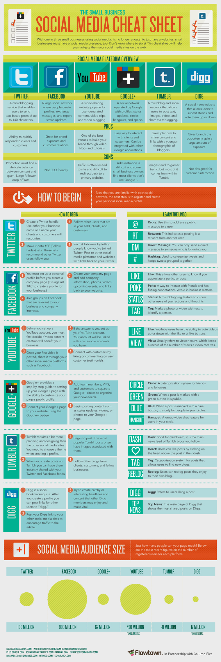 social-media-cheat-sheet-760