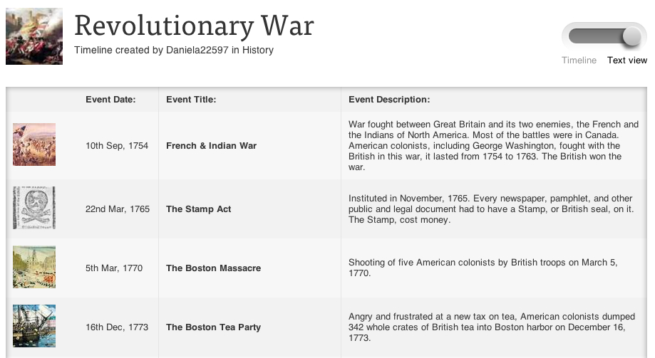 Revolutionary_War_timeline_|_Timetoast_timelines